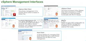 management-interfaces